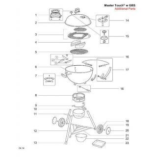 Weber Beinset Master-Touch/Premium 57 2015